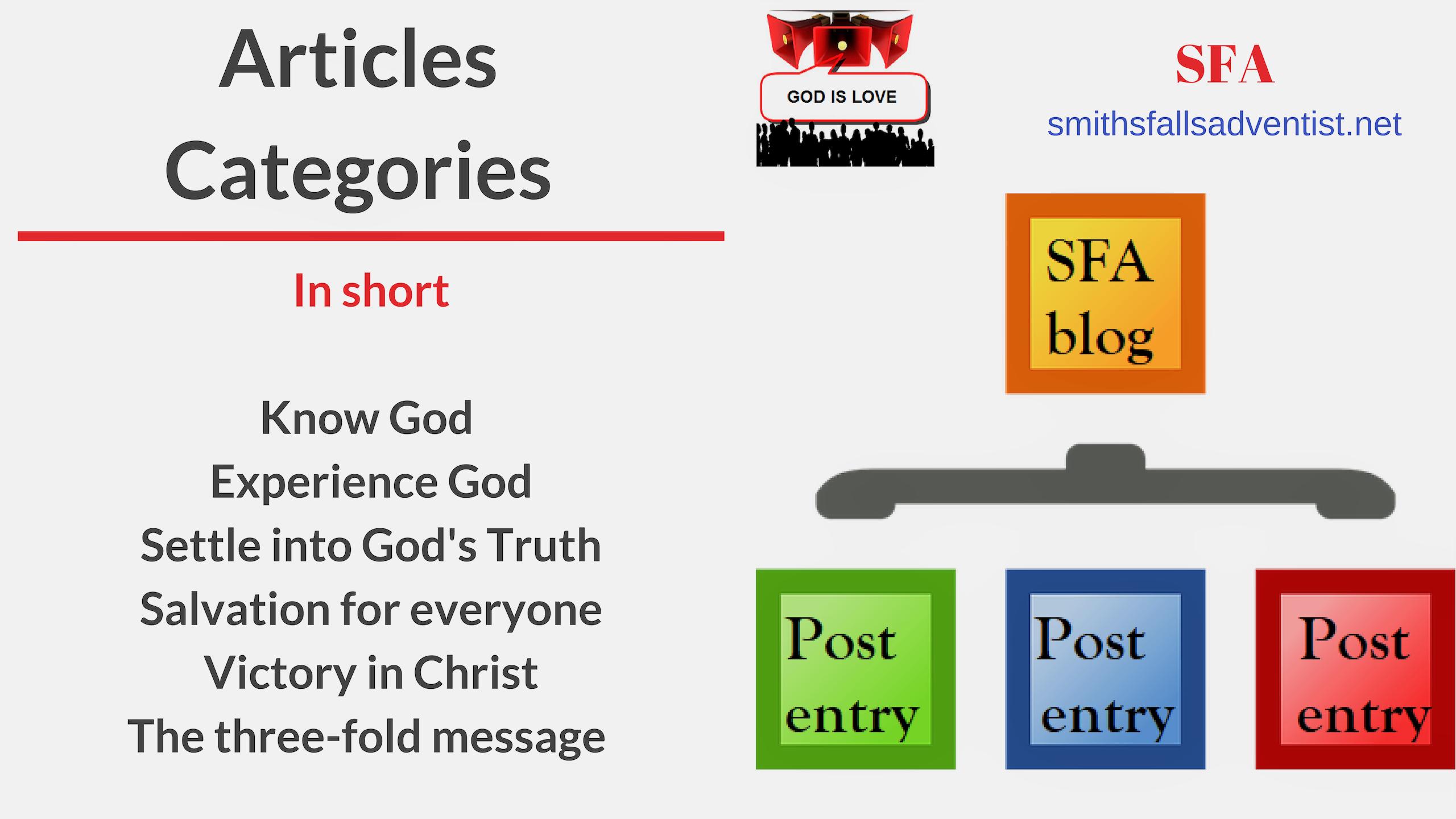 Title-Articles-categories-text-logo